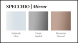 Porada Mirror Finishes