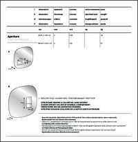 Aperture Data Sheet
