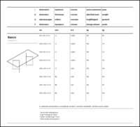 Bacco Data Sheet