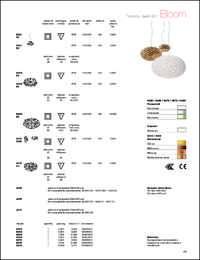 Bloom Suspension Data Sheet
