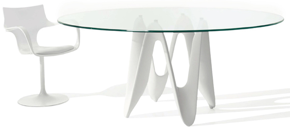 Lambda Table from Sovet