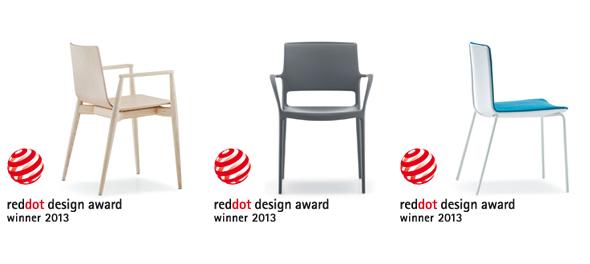 PEDRALI Score Hat-Trick at Red Dot Design Awards